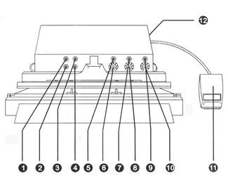 Panel de control de la selladora automática MSLL 600A