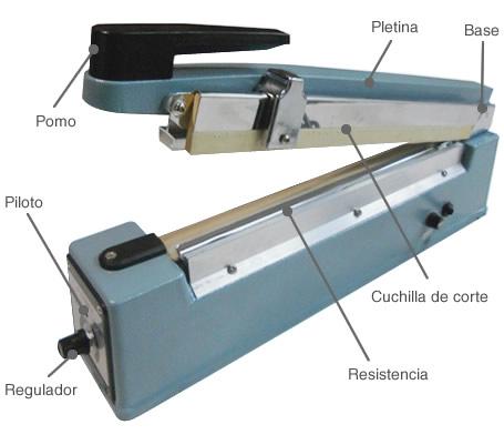 Componentes de una cerradora de bolsas