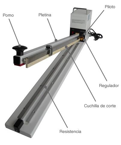Componentes de la selladora térmica