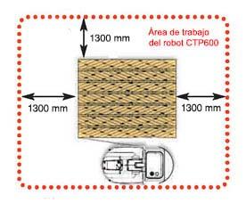 Área de trabajo del robot envolvedor de palets Leonardo 2000